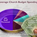 lwcI_research_chart_577x433_AverageBudgetSpending.jpg
